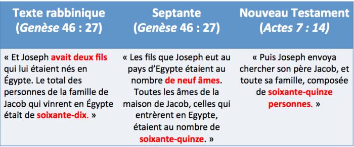 EgyptePersonnes