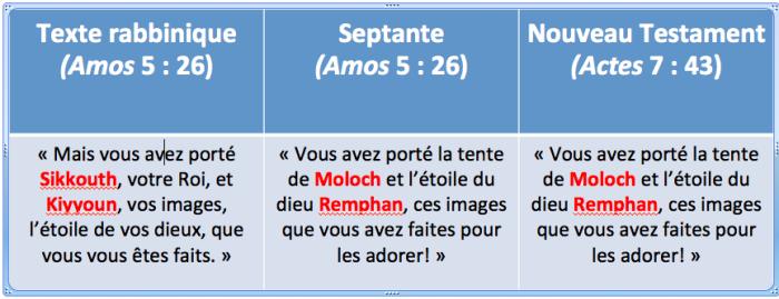 MolochRemphan